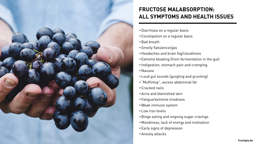 Fructose Malabsorption: All Symptoms And Health Issues At A Glance